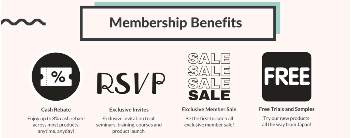 Give $5 Get $5 Referral Program!